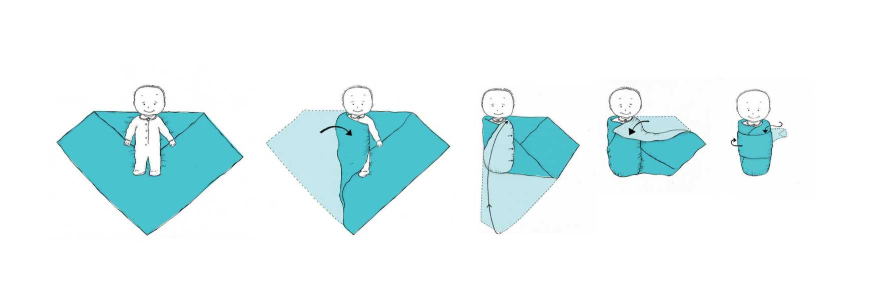 how_to_swaddle_a_baby